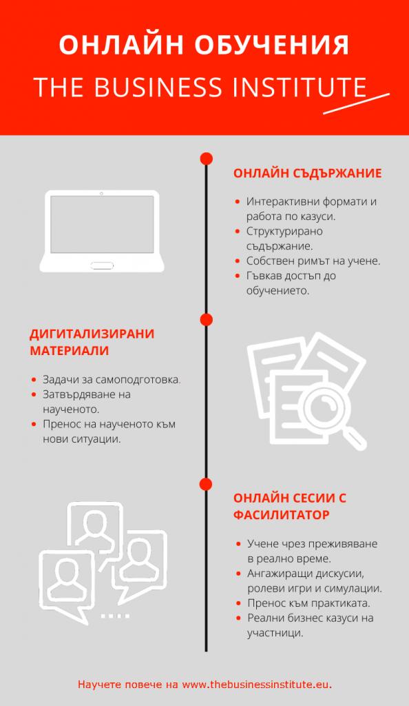 BI online_Infographic