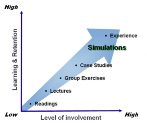 Learning and Retention_simulations