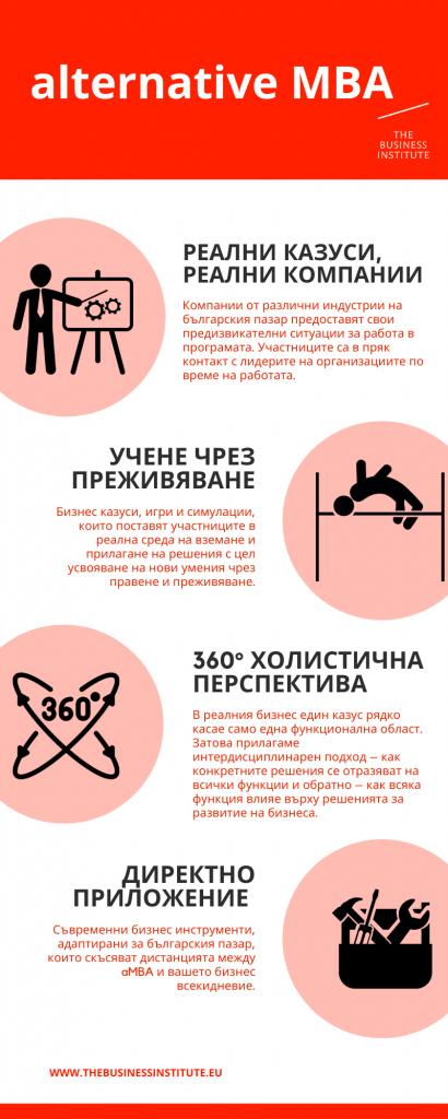 amba_infographic